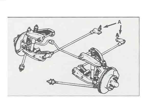 How It Works  Automobile Suspension  Front Suspension