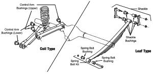 Leaf-coil